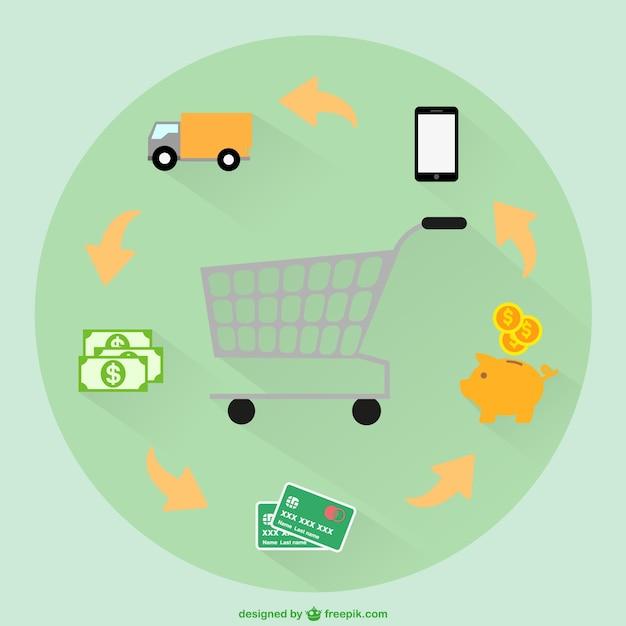 Shopping process Free Vector