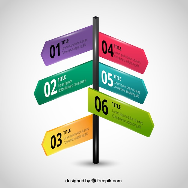 Signpost infographic Free Vector