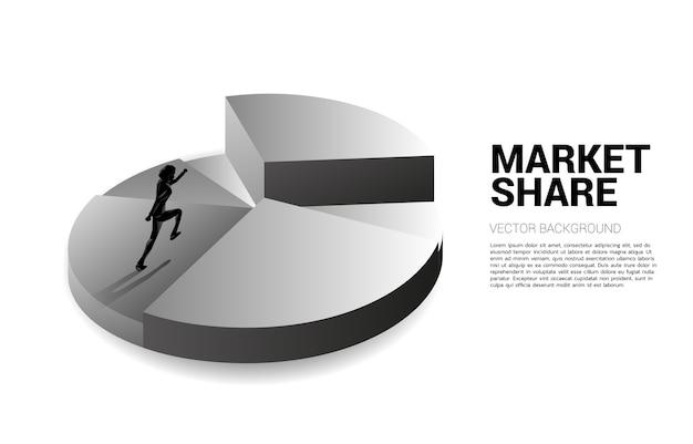 円グラフの上に実行しているビジネスマンのシルエット。成長ビジネス、キャリアパスでの成功の概念。 Premiumベクター