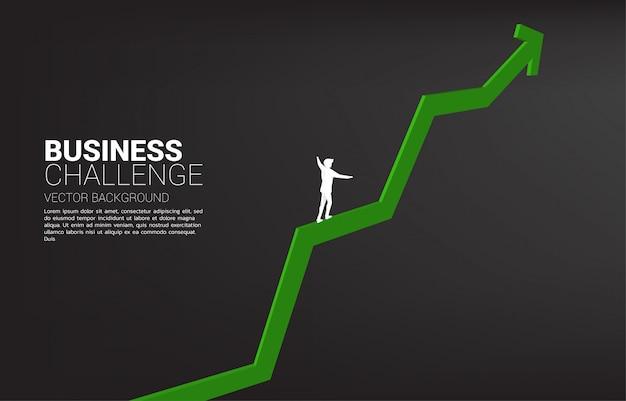 ロープの上を歩くビジネスマンのシルエットは、成長グラフまでの道を歩きます。ビジネスリスクの概念とキャリアパスの挑戦 Premiumベクター