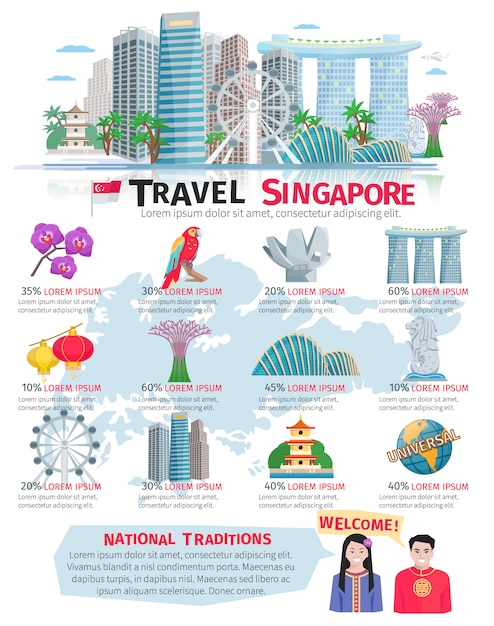 Singapore culture sightseeing tours and national traditions information for travelers infographic Free Vector