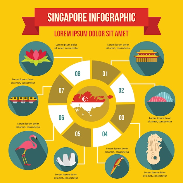 Singapore infographic template, flat style Premium Vector