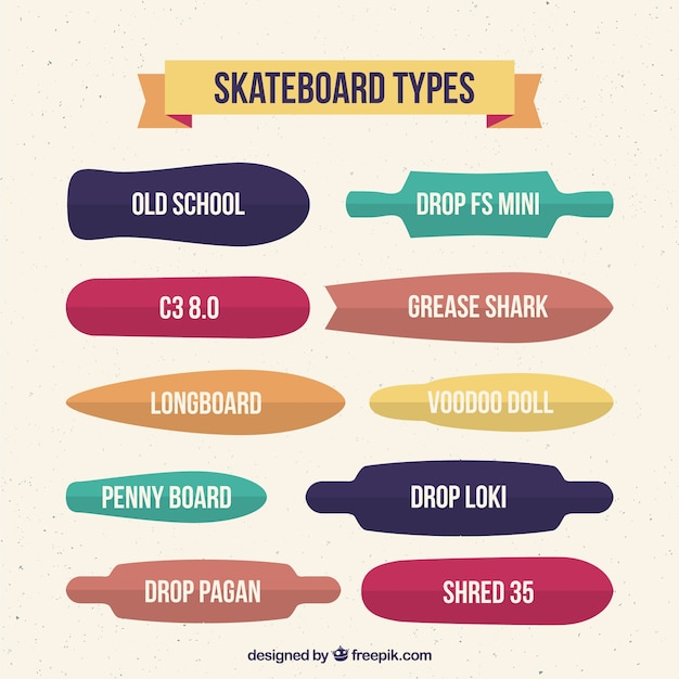 Skateboard types in flat design