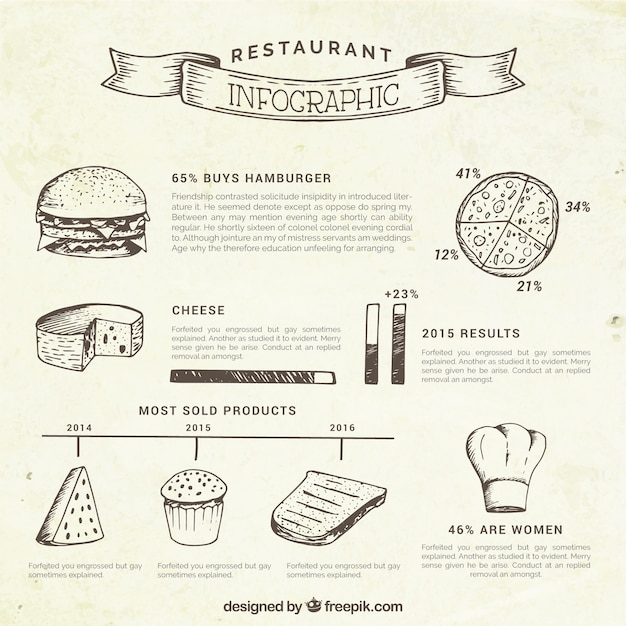Sketches food restaurant infography Free Vector
