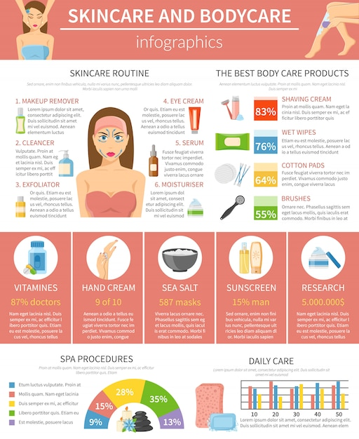 Skincare and bodycare infographics layout Free Vector