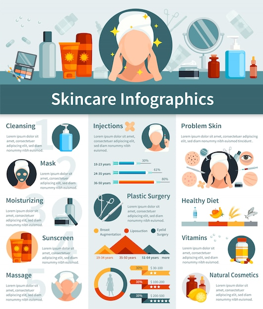 Skincare infographics flat with moisturizing cleansing sunscreen cosmetics presentation Free Vector