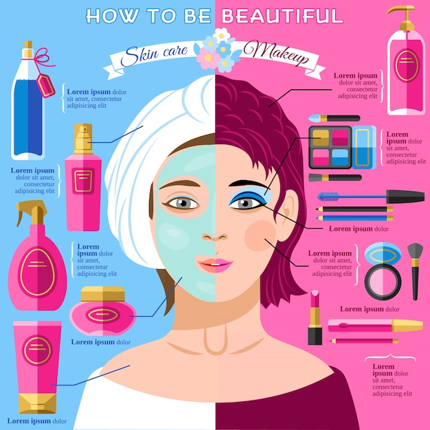 Skincare and makeup tips for healthy face skin and beauty infographic poster with pictograms Free Vector