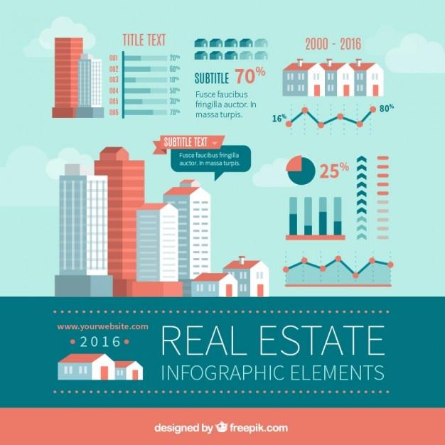 Real Estate Graphic Design Jobs