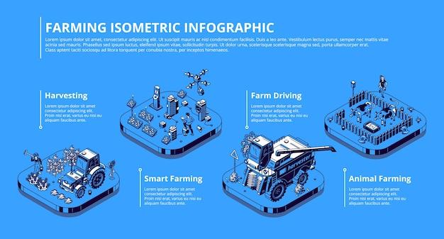 スマート農業のインフォグラフィック。植物や家畜を育てるための農業技術と革新。ソーラーパネル、トラクター、コンバイン、ドローンを備えた現代のフィールドの等角図 無料ベクター