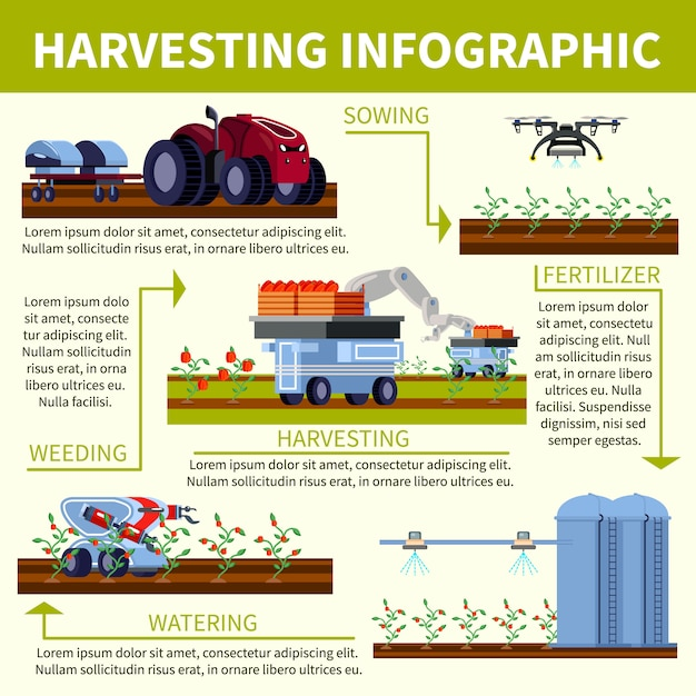 Smart farming orthogonal flat flowchart Free Vector