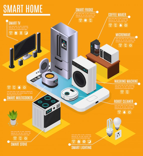 Smart home internet of things devices appliances isometric infographic advertising composition with fridge tv cooker  illustration Free Vector