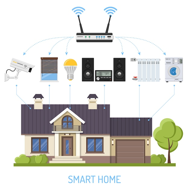 Smart home and internet of things Premium Vector