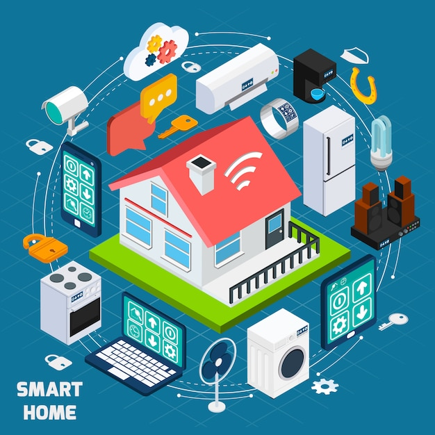 Smart home iot isometric concept banner Free Vector