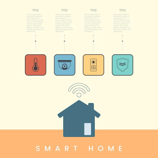 Интеллектуальная домашняя технология Бесплатные векторы
