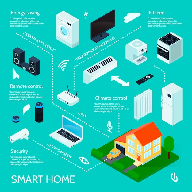Smart home Free Vector
