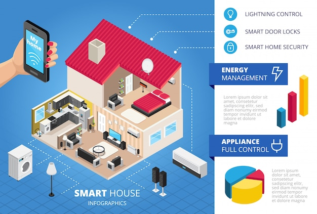 Smart house infographics isometric layout Free Vector
