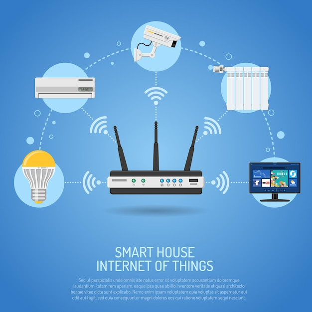 Smart house and internet of things with router controls devices through internet Premium Vector