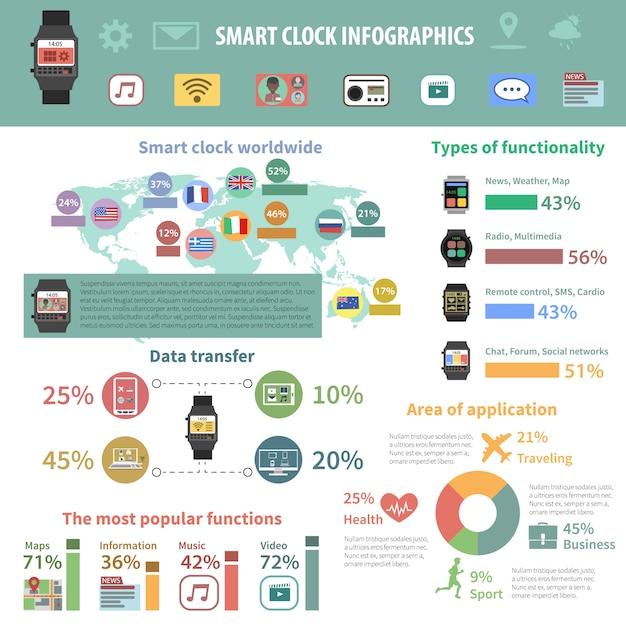 Smart watch infographics Free Vector