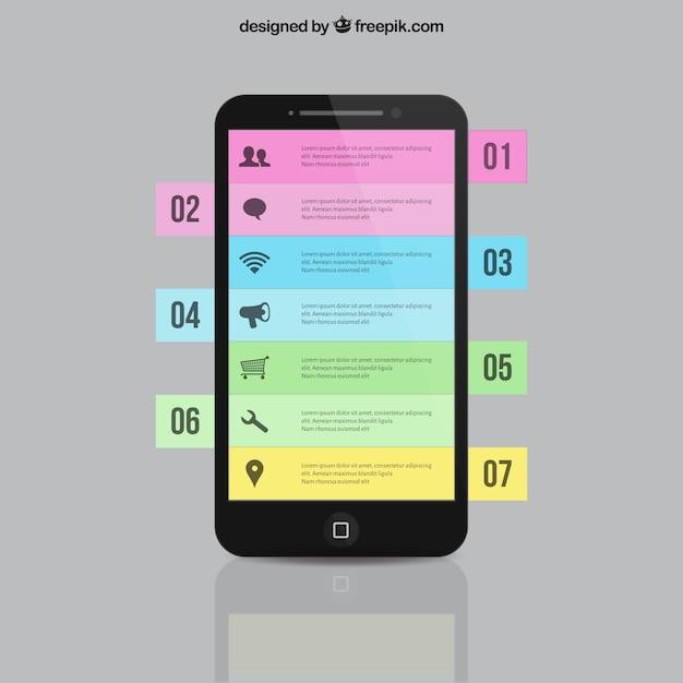 Smartphone infographic Free Vector