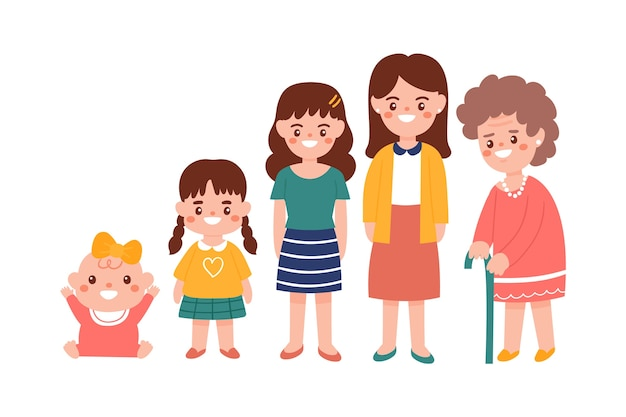 Smiley female child and adult in different ages Free Vector
