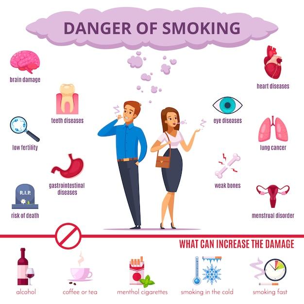 Smoking danger cartoon set Free Vector