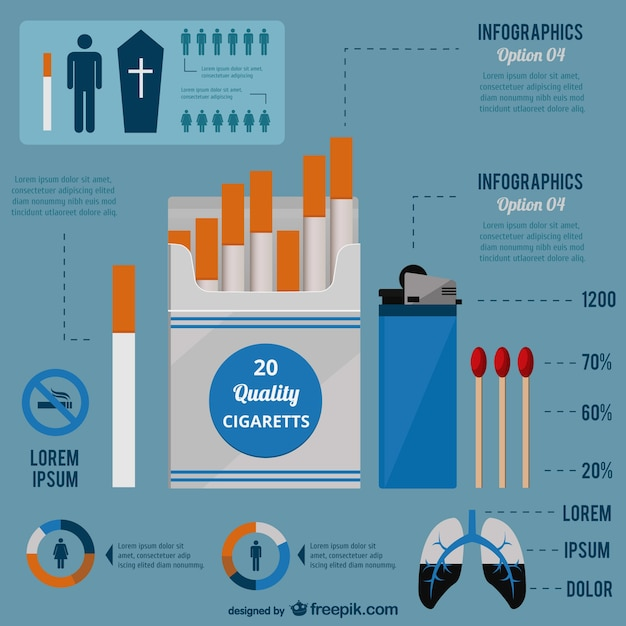 Smoking infographic Free Vector