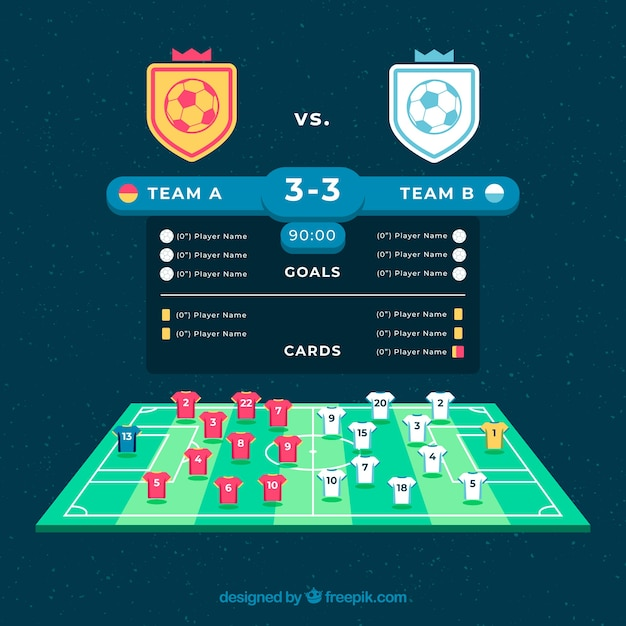 Soccer field background with scoreboard in flat style Free Vector