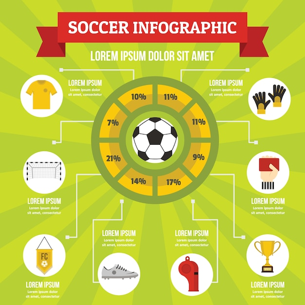 Soccer infographic concept, flat style Premium Vector