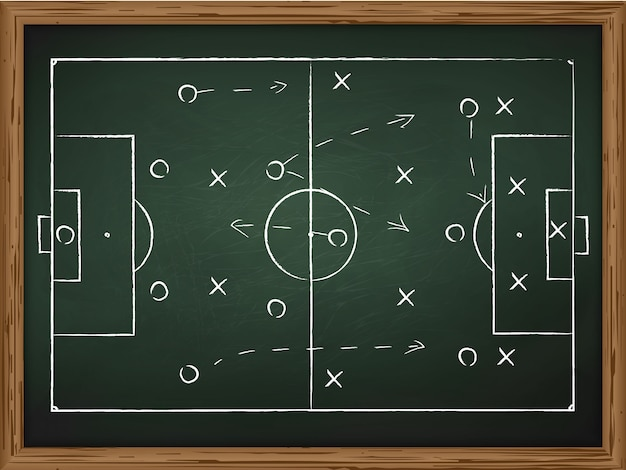 Soccer play tactics strategy drawn on chalk board. top view Premium Vector