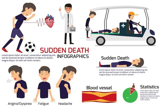 Soccer player having a sudden death attack, concept in heart attack or sudden death, strok Premium Vector