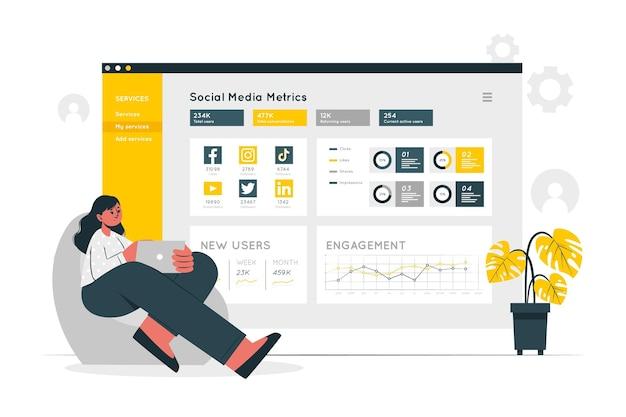Social dashboard concept illustration Free Vector