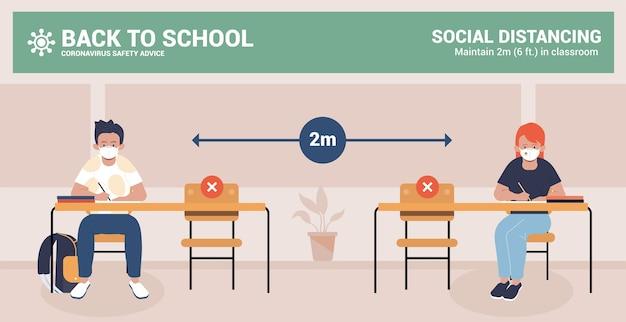 学校に戻るための社会的距離とコロナウイルスcovid-19予防 Premiumベクター