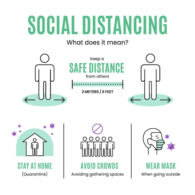Social distancing infographic template Free Vector