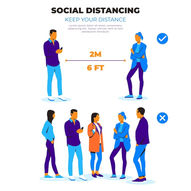 人との社会的距離のインフォグラフィック 無料ベクター