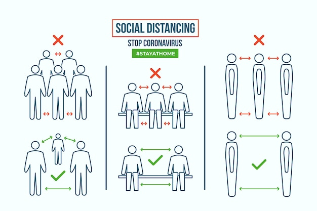 Social distancing infographic Free Vector