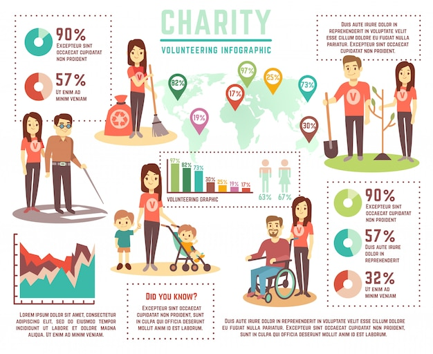 Social help and charity work vector concept. Premium Vector