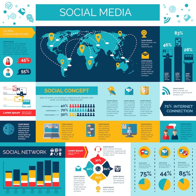 Social media and networks infographic set Free Vector