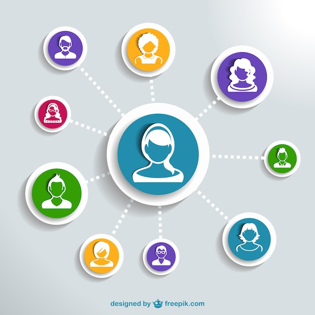 Social Network Avatars Connected Vector Free Download