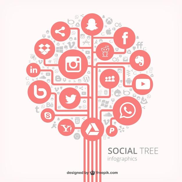 Social tree Free Vector
