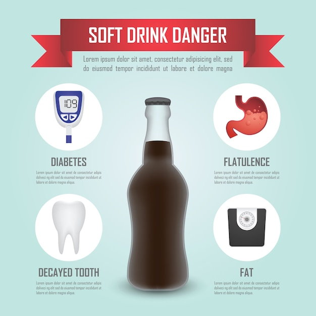 Soft drink danger infographic template Premium Vector