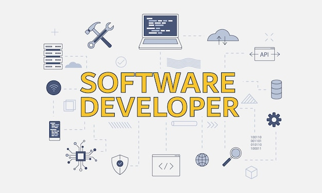 Software development concept with icon set with big word or text on center