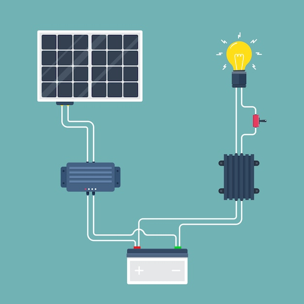 Solar cell circuit. natural energy. illustration. Premium Vector