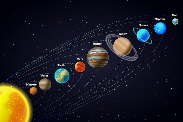 Solar system astronomy banner Free Vector
