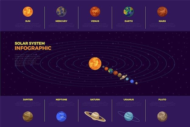 Solar system infographic concept Free Vector