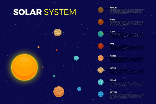 Solar system infographic and milky way Free Vector