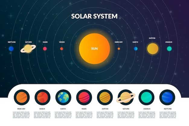 Solar system infographic pack Free Vector