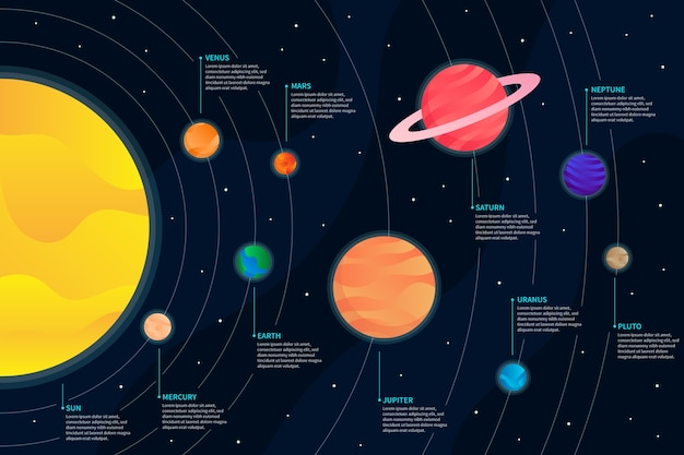 Solar system infographic with planets Free Vector
