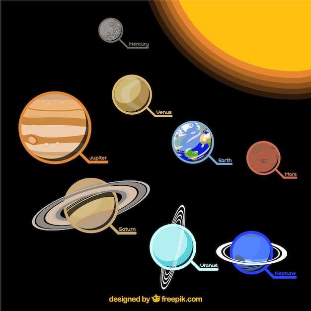 Solar System Infographic Vector Free Download