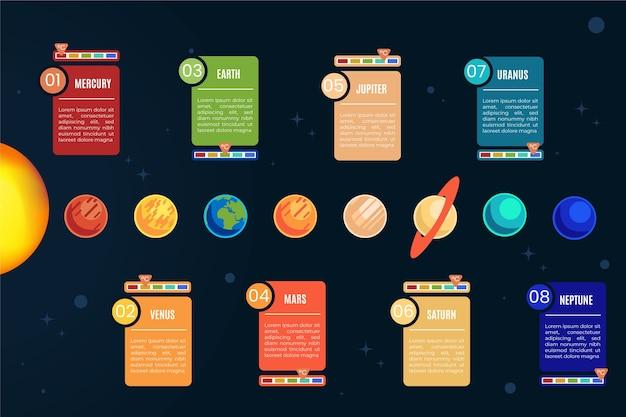 Infografica del sistema solare Vettore gratuito