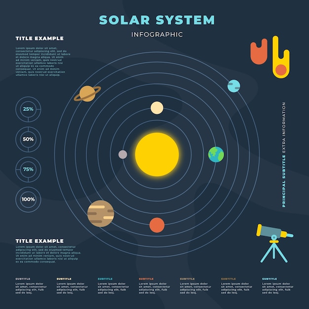 Solar system infographic Free Vector